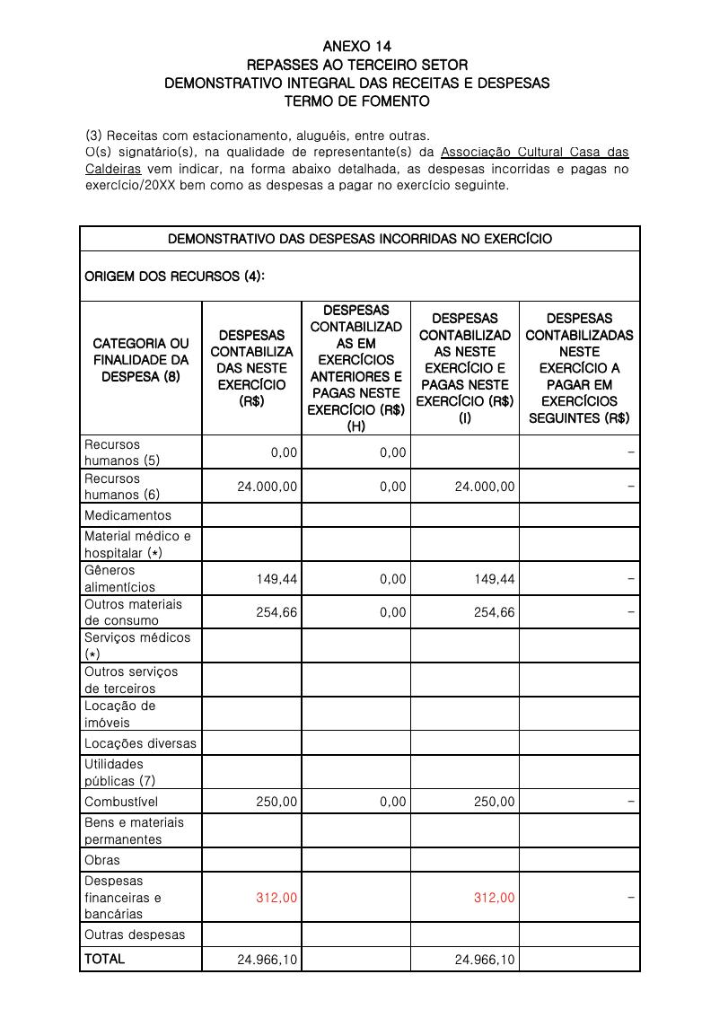 Prestação de Contas 2020